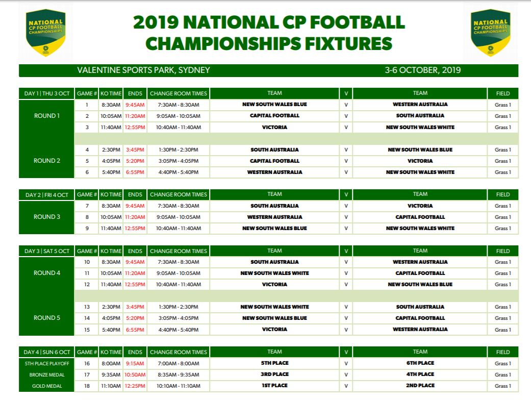 Full fixture list for the 2019 National CP Football Championships