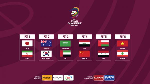 Socceroos to find out Round 3 qualifying group on the Road to Qatar