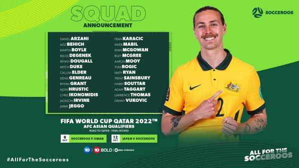 25 players selected for Socceroos' October Qualifiers in Qatar and Japan