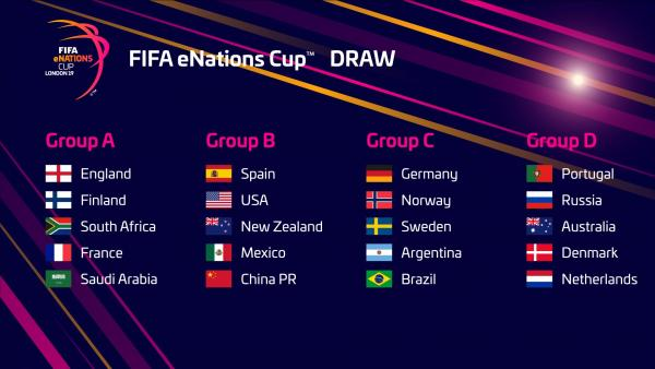 Confirmed: Australia's group for inaugural FIFA eNations Cup
